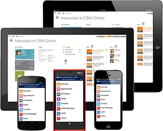 scrn crm overview sales